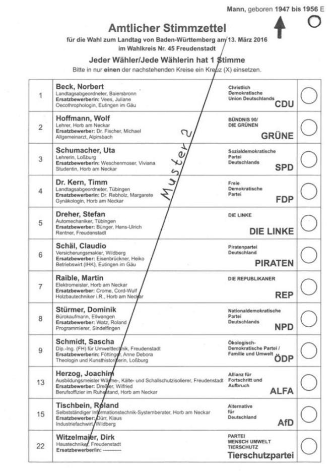 Wahlscheinmuster